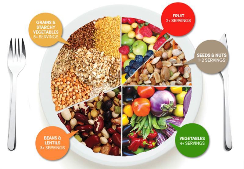 tabla de dieta para adelgazar vegetariano